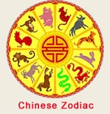 Click here to view the Chinese Zodiac.